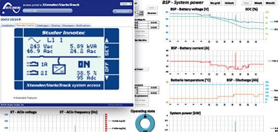 Hybrid-Remote-Monitoring